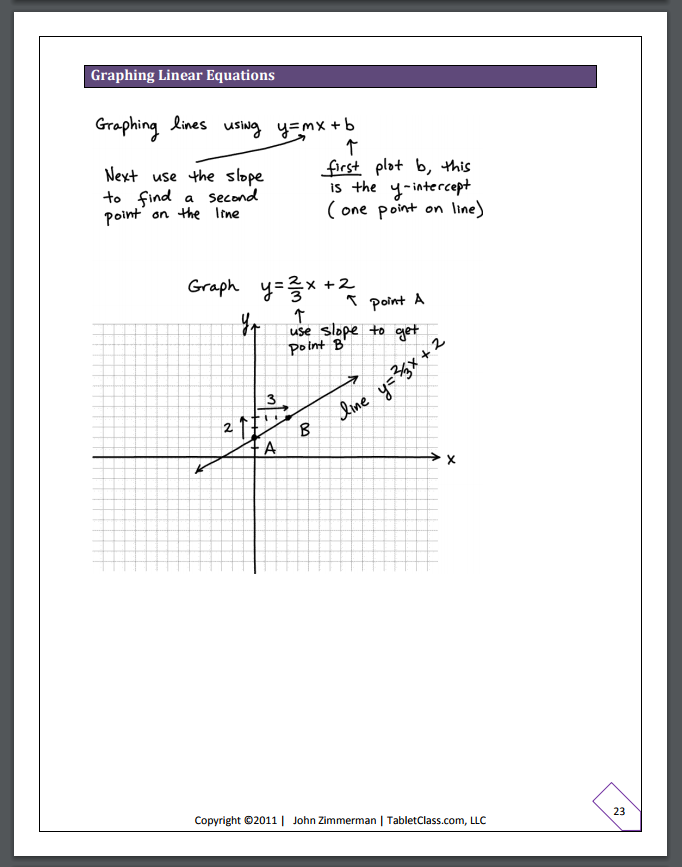 ged math notes 2